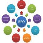 SEDECO : différents services pour mieux structurer votre business