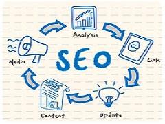 Servez-vous d'un service marketing efficace pour booster votre société